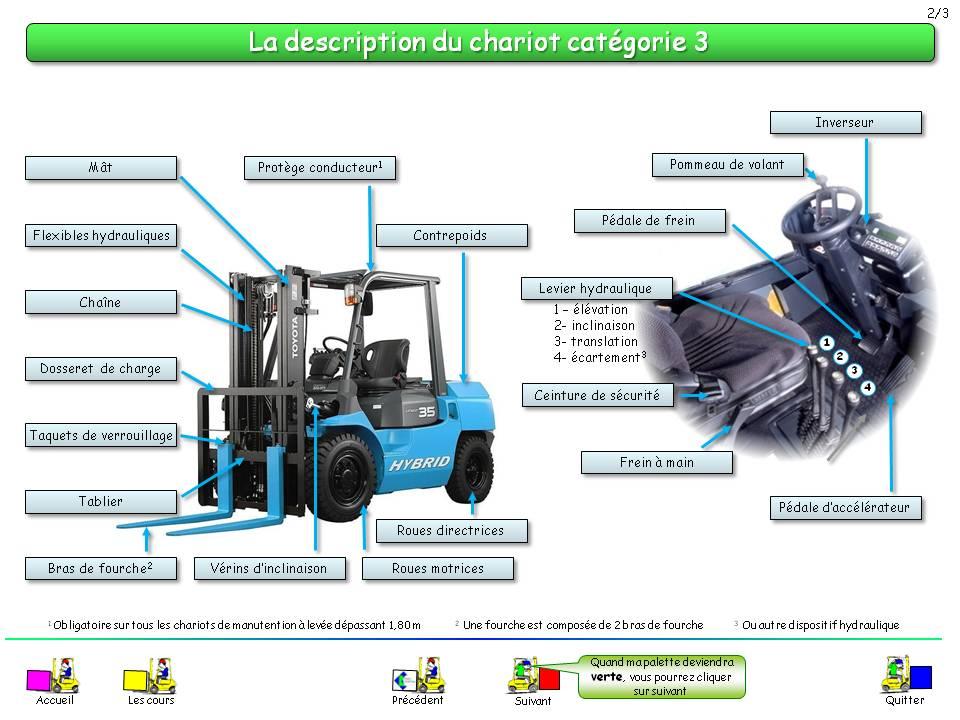 Chariot lvateur - Ooreka