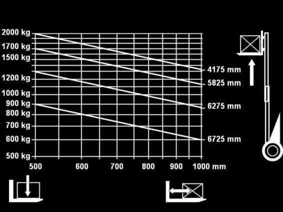 comment lire une plaque de charge caces 3 bande transporteuse caoutchouc. Black Bedroom Furniture Sets. Home Design Ideas